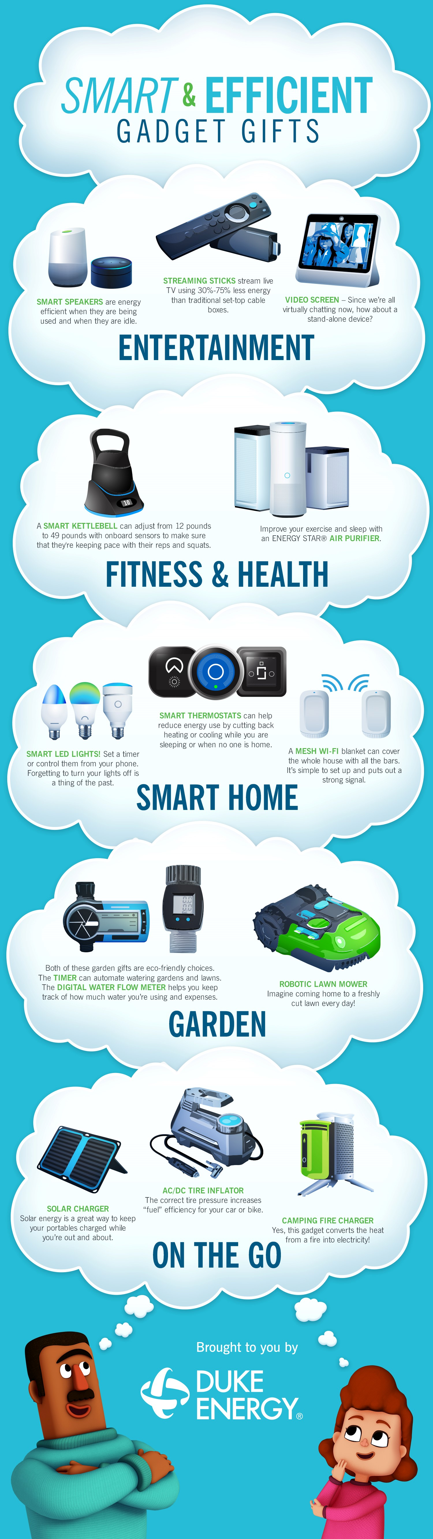 Give a Gadget Gift Infographic