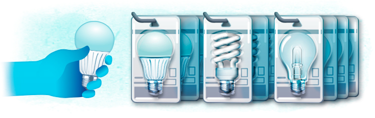 a graphic of three different types of lightbulbs